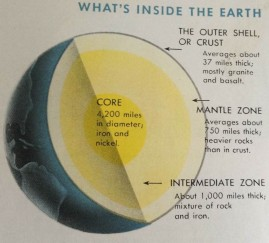 Quick! What's missing from this diagram of the Earth's core? (Image: 1955 World Book Encyclopedia, Volume E, page 2166c)