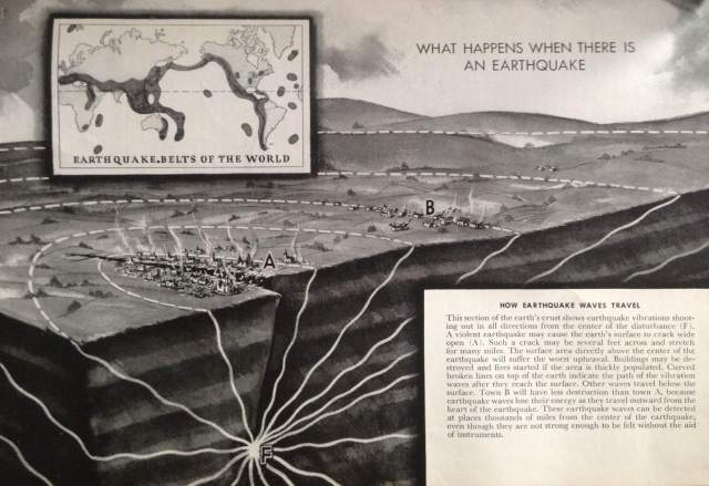 Graphic from the 1955 World Book Encyclopedia explaining the latest scientific theory on what happens when there's an earthquake. (Image: 1955 World Book Encyclopedia, Vol. E, p. 2169)