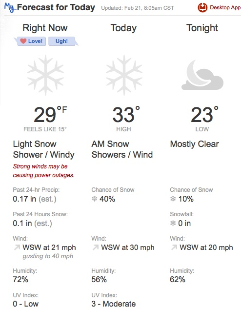 Our forecast today. 29F, high wind warning, snow flurries. Feels like 15F. Balmy! (Source: Weather.com)