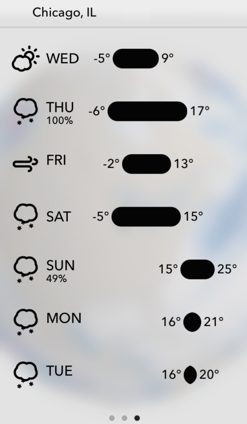 Weather forecast courtesy of Dark Sky. The high for the next three days is 17F. The lows are consistently below zero, before wind chill.