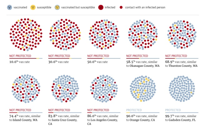 Measles outbreak chart (Source: The Guardian)