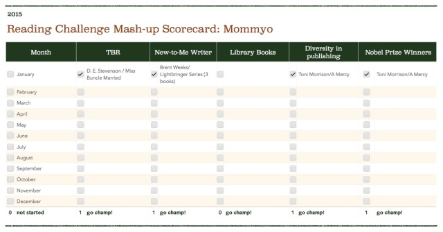 Looks like someone forgot to visit their local library in January. (Scorecard: Mommyo)