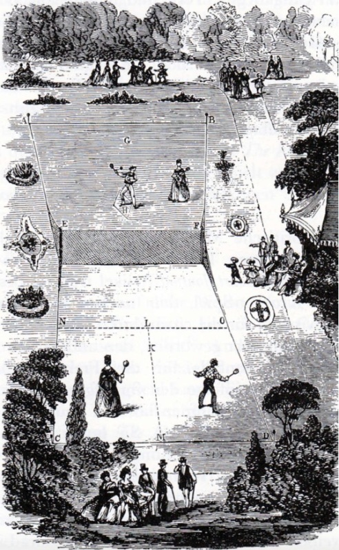 Outdoor tennis court with folks dressed in period clothing (including full dresses for the women). The grass court is surrounded by trees.