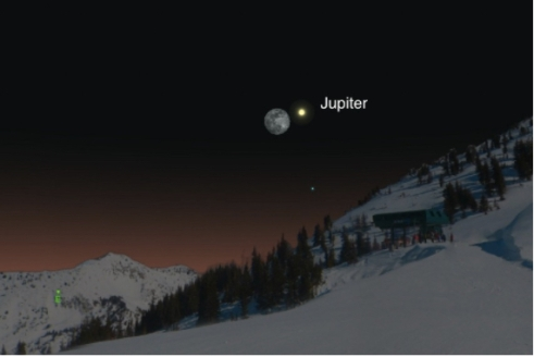 Jupiter and the full moon will rise in the east together just after sunset tonight. (Illustration by Andrew Fazekas of SkySafari)