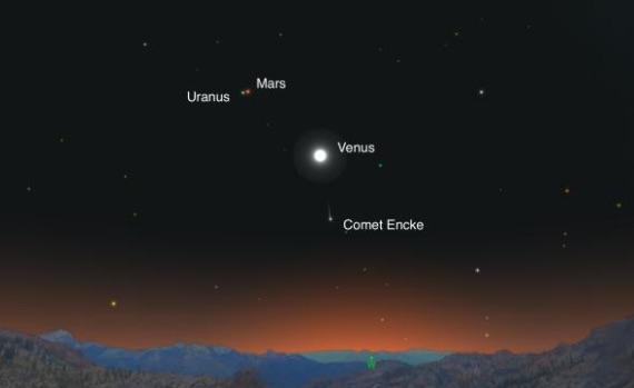 Night Sky Watch Mars Helps Mommyo Spot Uranus Caterpickles