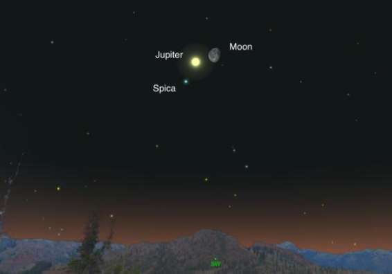 Artist's rendering of tomorrow morning's Moon/Spica/Jupiter celestial grouping. (Illustration: Andrew Facekas, SkySafari)