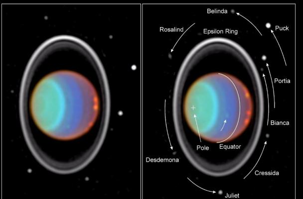 Two side by side false color images of Uranus, show the planet encased in a rainbow of colors from pale green to red. Around it are white rings that run around what I can't help but think of as the planet's north and south poles. Uranus, it turns out, looks like it's tilted up on its side.